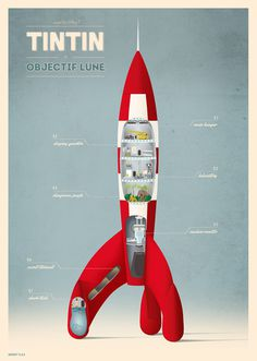A schematic of tintin, Objectif Lune... Illustration by Matt Bondi #diagram #adventure #space #illustration #tin #rocket #objective