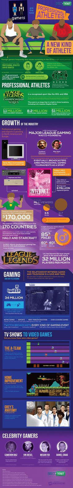 Gamers are the New Professional Athletes #gamers #legends #athletes #competition #players #mlg #infographic #of #hale #professional #league