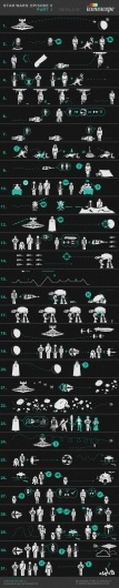 Infographic Of The Day: Star Wars, Retold In Icons | Co.Design: business + innovation + design