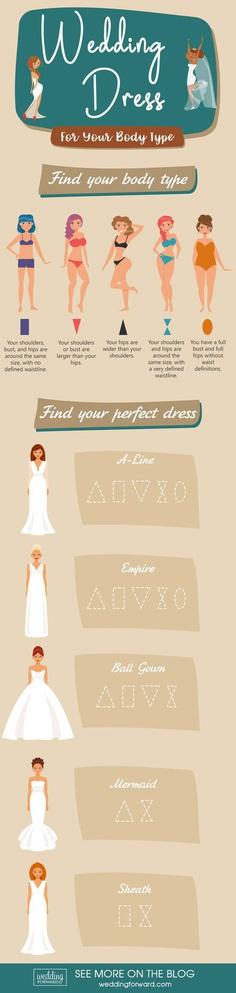 wedding dress shopping choosing dress for each body type