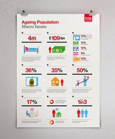 Infographic / iconography: The Design Council on Behance #information #societal #icon #icons #elderly #issues