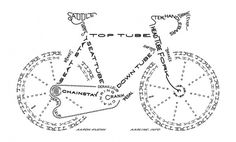 typographic-bicycle.jpg (900×546) #white #bicycle #black #drawn #and #hand