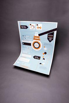 LACTIC OVERLOAD #infographic #design #graphic #poster #milk