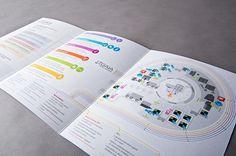 Gaia Soluzioni on the Behance Network #infographic #illustration #icon #company #visualising information