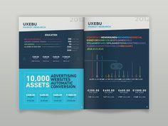 Magazine infographics #infographic