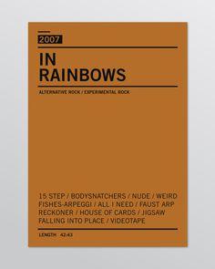 Radiohead Discography Minimal Poster