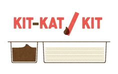 Field Study | This is likely the best idea I've ever had. If I... #chocolate #illustration #kat #kit