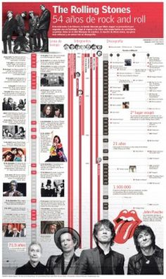 Infografia, Infographic, The Rolling Stones