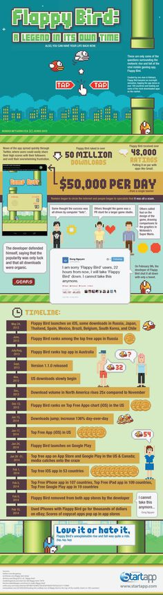 The Rise and Fall of Flappy Bird #infographic