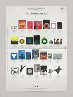 Item 221: Desktop Magazine Re:collection poster / Dominic Hofstede / 2011 « Recollection #poster #hofstede