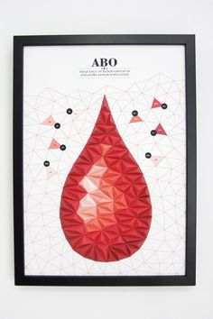 Pattern Matters: Tangible Paper Infographic on Behance #infographics