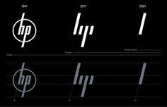 HP Global Rebrand Process | Jared Erickson #computer #logo #branding