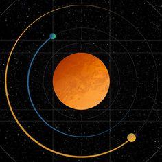 Orbit #design #astronomy #graphic #orbit #space #spacetime #illustration #minimal #planet