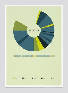 Paul Macgregor — Socket Studios - Creative Journal #infographic