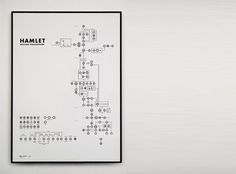 Hamlet - bitique #poster