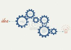 Gears conceptual idea Royalty Free Stock Vector Art Illustration
