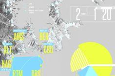 Infographics by Nastya KFKS. #infographic #infographics #nastyakfks #kfks #graphicdesign