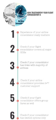 How Trustworthy Your Flight Consolidator Is? | DailyBN