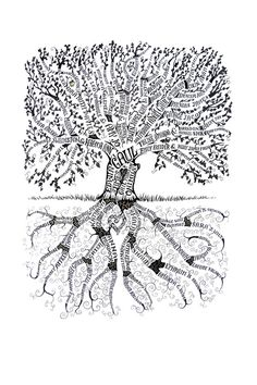 Family Tree hand drawn for the Gaul family