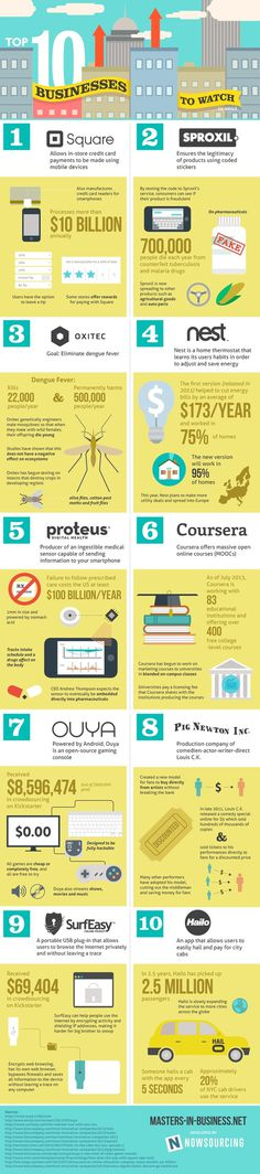 Top 10 Businesses to Watch in 2013 #infographic