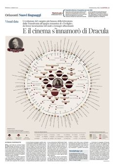 Corriere della Sera - La Lettura - New Languages #12 | Flickr - Photo Sharing!