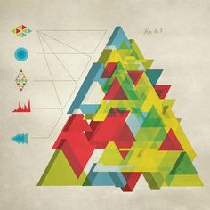 20x200 - Print Information | Nonsensical Infographic No. 4, by Chad Hagen #retro #infographics #triangles
