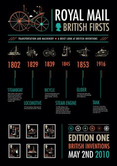 Royal Mail British first stampsengland #british #uk #royal #mail #england