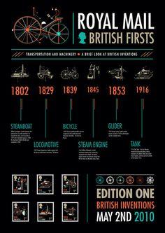 Royal Mail British first stampsengland #british #uk #royal #mail #england