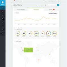 Service details #dashboard