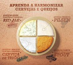 harmonize cervejas e queijos #food #typography