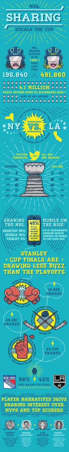 josephjshields.com #inspiration #infographic #design #color #cold #snow #illustration #sports #logo #hockey