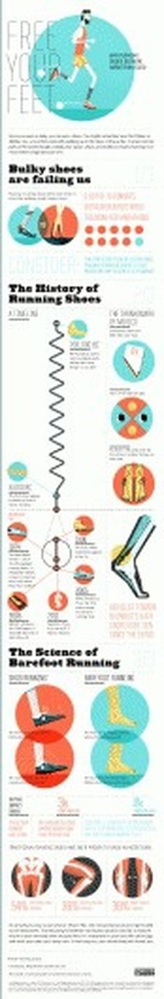 free-your-feet | Daily Infographic #design