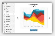 Charts #info