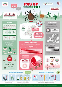 Tick Infographic for Care Plus by The Ad Agency