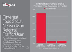 40 Must See Modern Marketing Charts #info