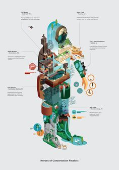 Future of the world we live in on Behance