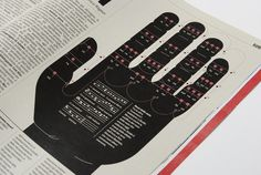 RANE on the Behance Network #infographics #muzzi #hand #rane #francesco