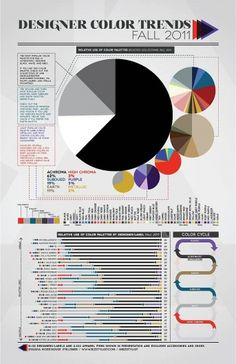 Fall Color Trends | Visual.ly #fashion #infography