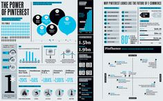 Infographic for Pinterest #infographic #design #layout