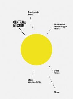 LESLEY MOORE - PRESENT {CENTRAAL_MUSEUM} #type #design #netherlands