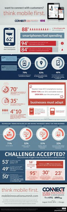 Want to connect with customers? Think mobile first. [infographic] #apps #mobile #customers