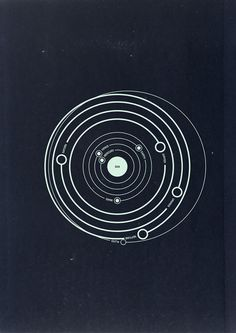 Graphic ExchanGE a selection of graphic projects #space