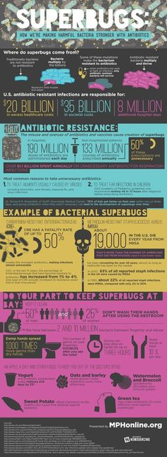 Superbugs: How We're Making Harmful Bacteria Stronger With Antibiotics #infographic #design #graphic