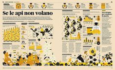 Se le api non volano | Flickr: Intercambio de fotos #business #infographic #editorial #magazine