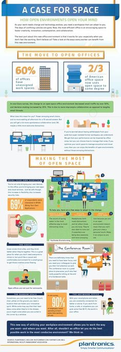 Plantronics Case for Space #infographic #office #open