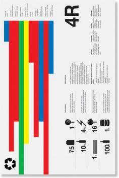 quadradão #infographics #quadradao #poster