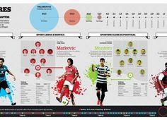 Infographics, infografias