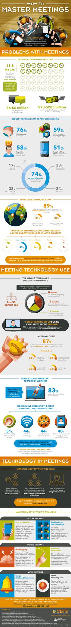 How to master meetings - are you a master of meetings?