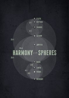 All sizes | Harmony of the Spheres | Flickr - Photo Sharing! #saturn #jupiter #pluto #astronomy #space #earth #mars #uranus #planets #neptune