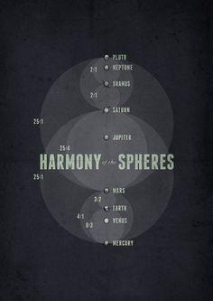 All sizes | Harmony of the Spheres | Flickr - Photo Sharing! #saturn #jupiter #pluto #astronomy #space #earth #mars #uranus #planets #neptune